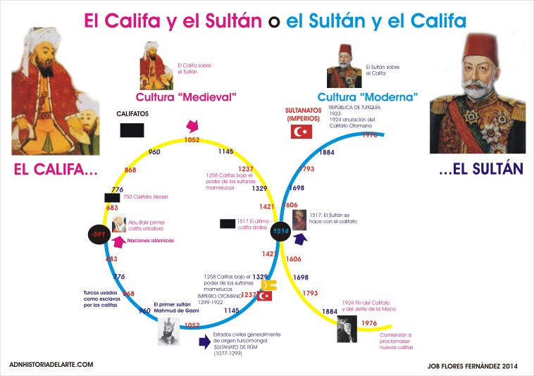 sultan califa