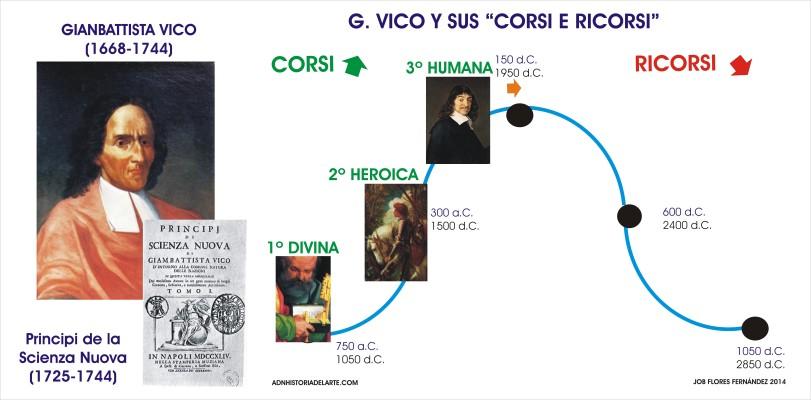 VICCO