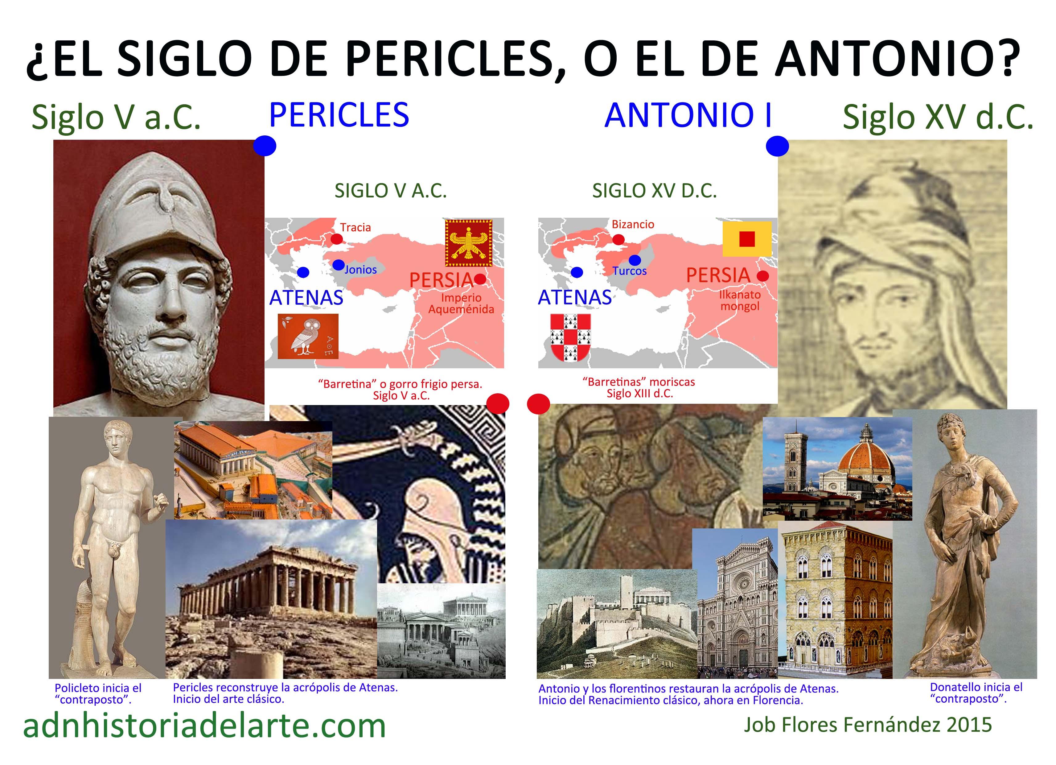 Renacimiento | HISTORIA CÍCLICA